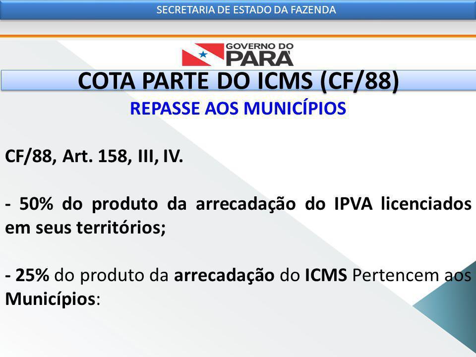 COTA PARTE DO ICMS (CF/88) REPASSE AOS MUNICÍPIOS CF/88, Art.