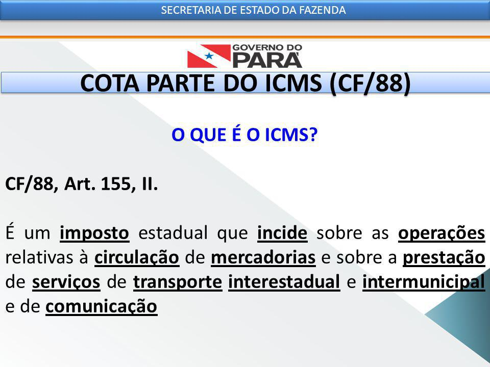COTA PARTE DO ICMS (CF/88) O QUE É O ICMS. CF/88, Art.