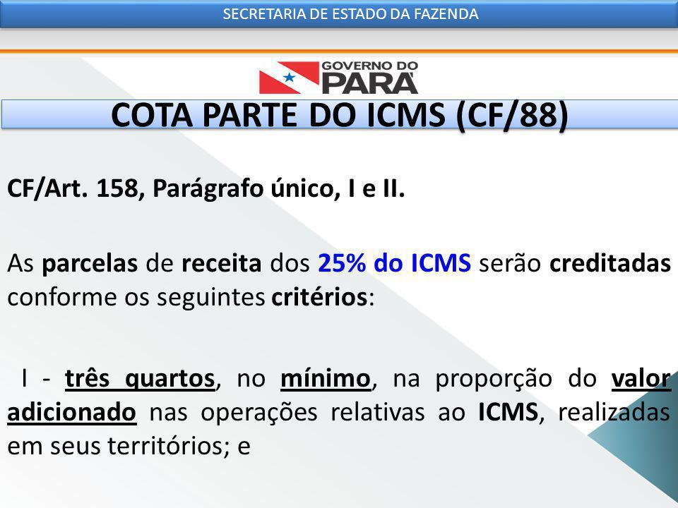 COTA PARTE DO ICMS (CF/88) CF/Art. 158, Parágrafo único, I e II.
