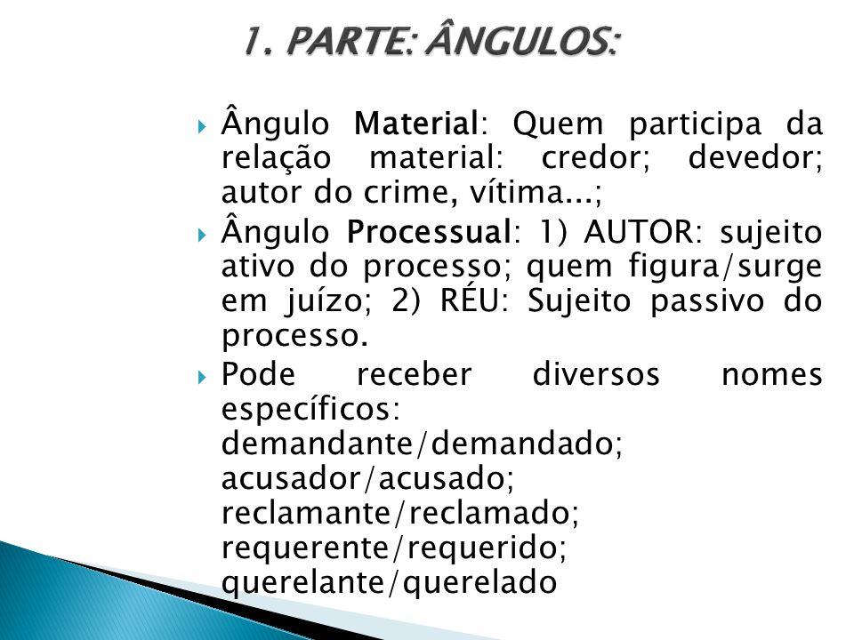  Ângulo Material: Quem participa da relação material: credor; devedor; autor do crime, vítima...;  Ângulo Processual: 1) AUTOR: sujeito ativo do pro