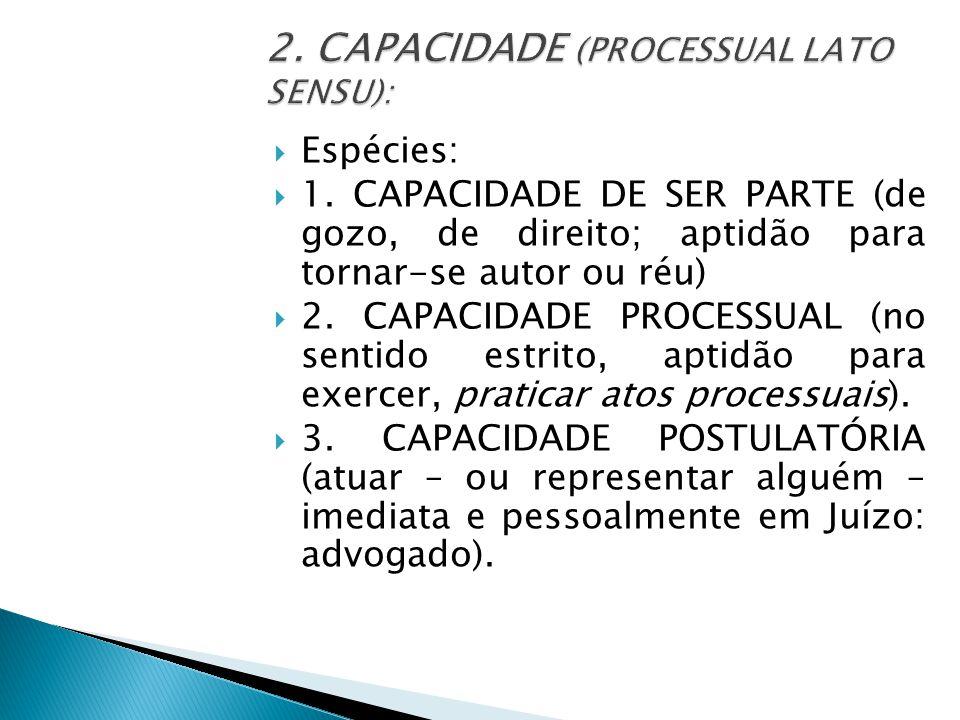  Espécies:  1. CAPACIDADE DE SER PARTE (de gozo, de direito; aptidão para tornar-se autor ou réu)  2. CAPACIDADE PROCESSUAL (no sentido estrito, ap