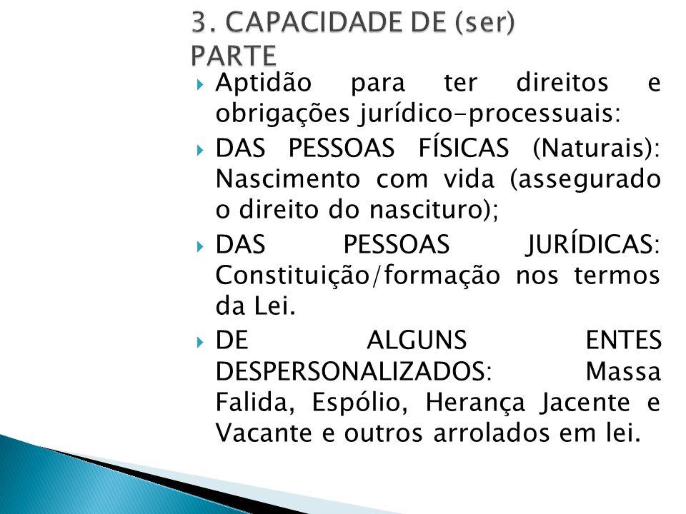  Aptidão para ter direitos e obrigações jurídico-processuais:  DAS PESSOAS FÍSICAS (Naturais): Nascimento com vida (assegurado o direito do nascitur