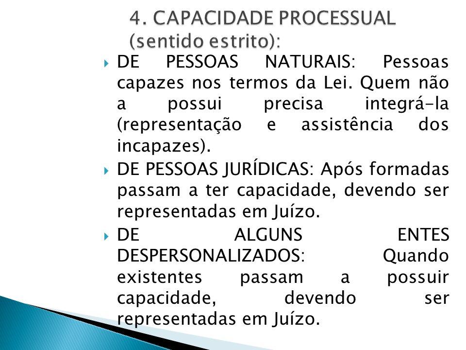  DE PESSOAS NATURAIS: Pessoas capazes nos termos da Lei. Quem não a possui precisa integrá-la (representação e assistência dos incapazes).  DE PESSO