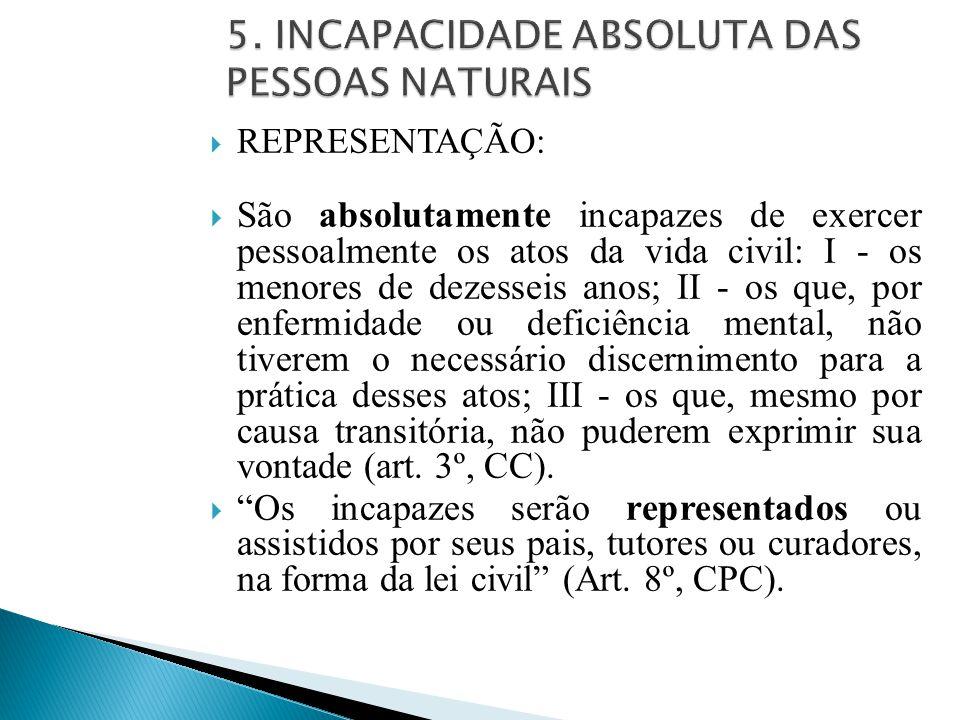 11.LEGISLAÇÃO: CAPACIDADE DOS CÔNJUGES Autorização e outorga: Art.