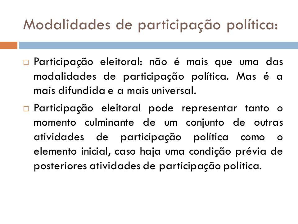Modalidades de participação política:  Participação eleitoral: não é mais que uma das modalidades de participação política. Mas é a mais difundida e