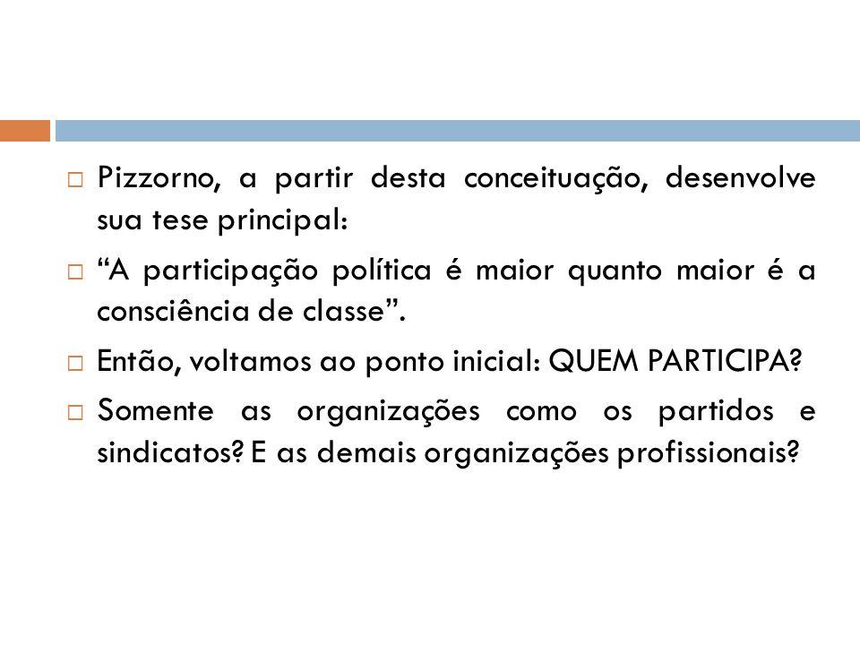 """ Pizzorno, a partir desta conceituação, desenvolve sua tese principal:  """"A participação política é maior quanto maior é a consciência de classe"""". """