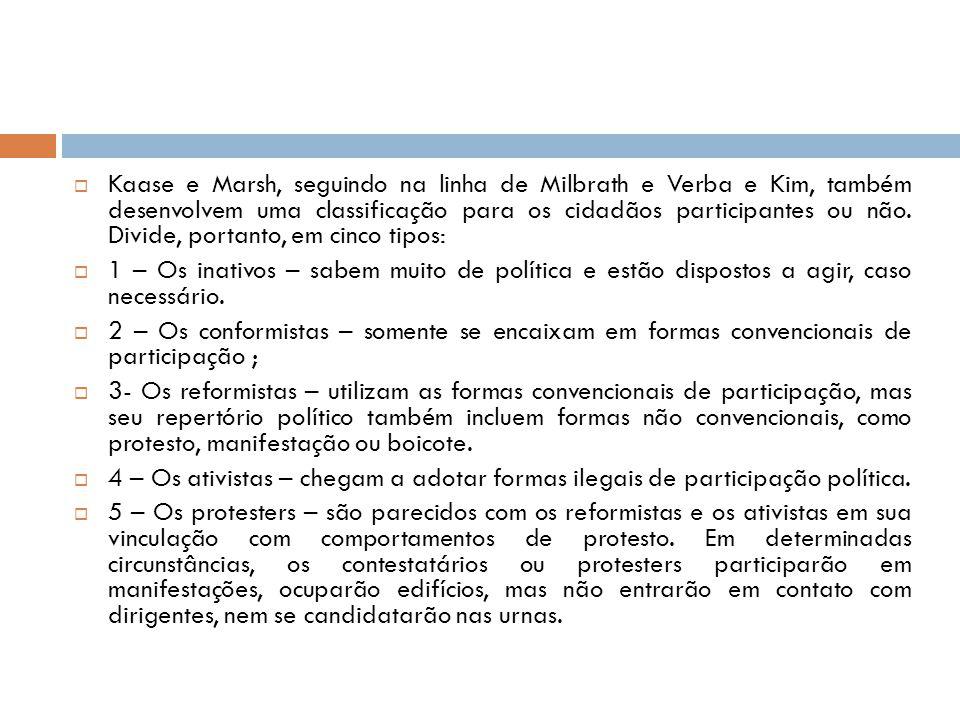  Kaase e Marsh, seguindo na linha de Milbrath e Verba e Kim, também desenvolvem uma classificação para os cidadãos participantes ou não. Divide, port