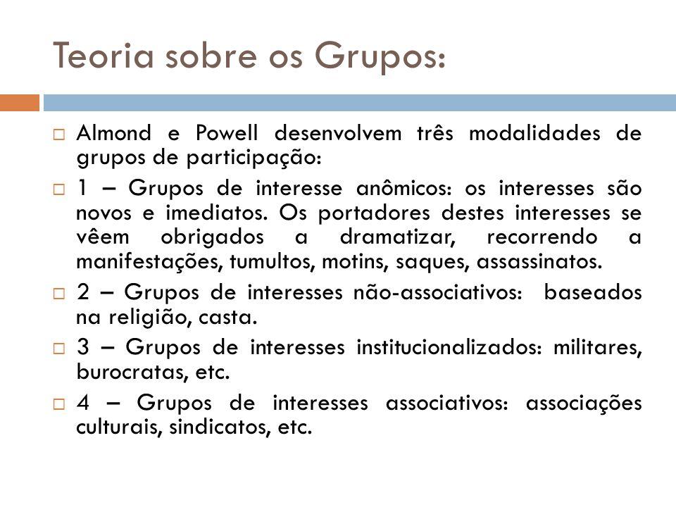 Teoria sobre os Grupos:  Almond e Powell desenvolvem três modalidades de grupos de participação:  1 – Grupos de interesse anômicos: os interesses sã