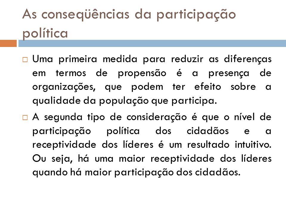 As conseqüências da participação política  Uma primeira medida para reduzir as diferenças em termos de propensão é a presença de organizações, que po