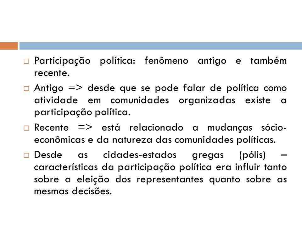  Participação política: fenômeno antigo e também recente.  Antigo => desde que se pode falar de política como atividade em comunidades organizadas e