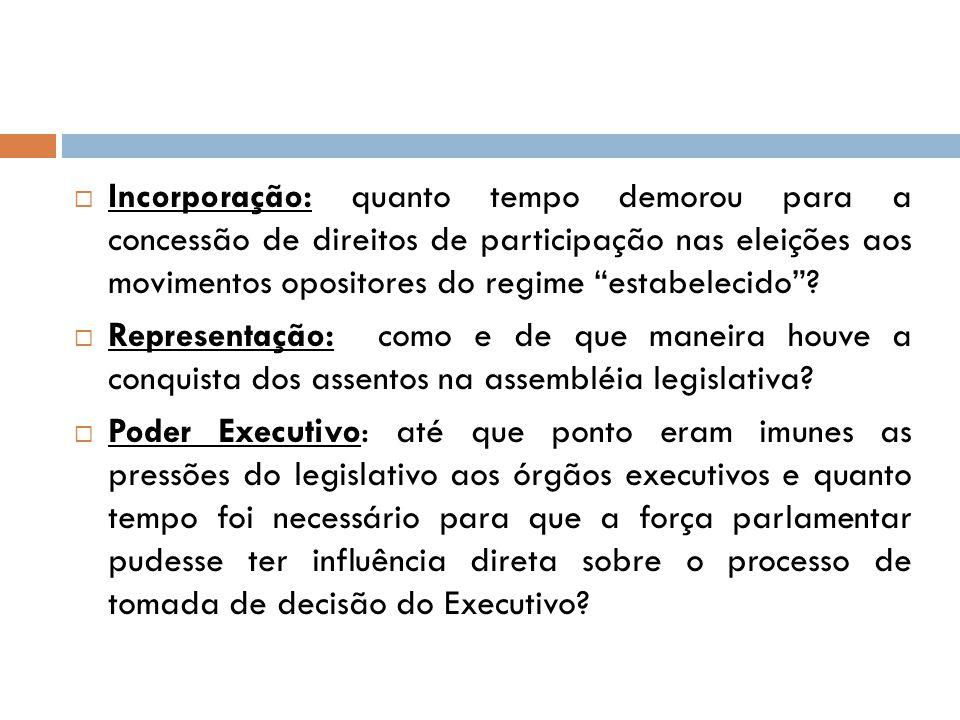""" Incorporação: quanto tempo demorou para a concessão de direitos de participação nas eleições aos movimentos opositores do regime """"estabelecido""""?  R"""