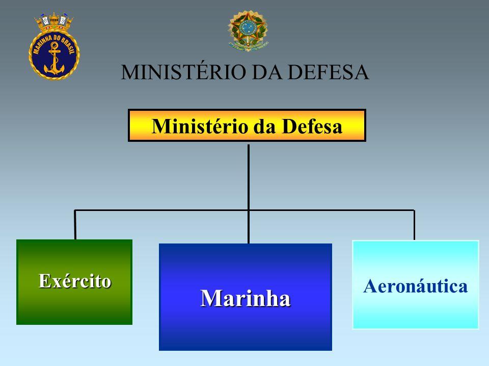 MINISTÉRIO DA DEFESA Ministério da Defesa Exército Exército Marinha Aeronáutica