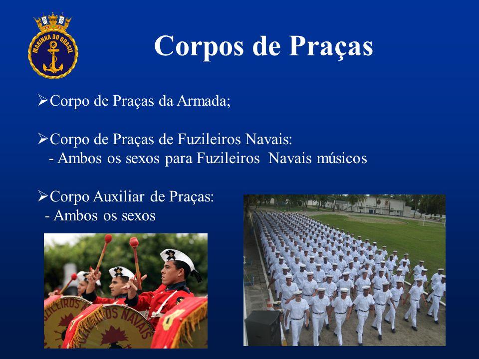Corpos de Praças  Corpo de Praças da Armada;  Corpo de Praças de Fuzileiros Navais: - Ambos os sexos para Fuzileiros Navais músicos  Corpo Auxiliar