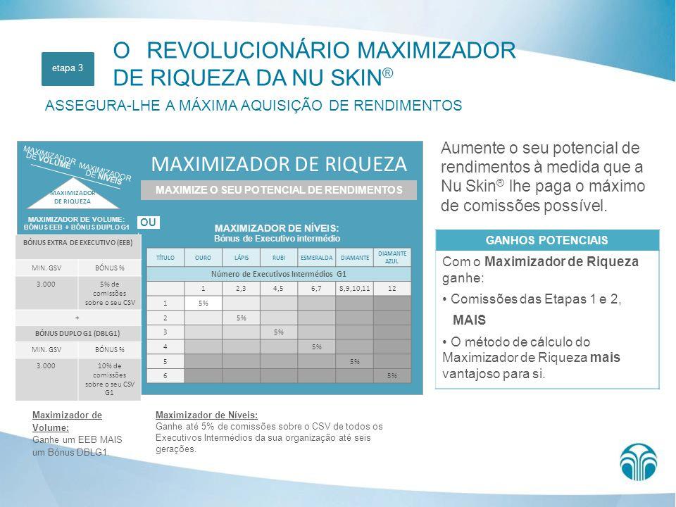 O REVOLUCIONÁRIO MAXIMIZADOR DE RIQUEZA DA NU SKIN ® ASSEGURA-LHE A MÁXIMA AQUISIÇÃO DE RENDIMENTOS MAXIMIZADOR DE RIQUEZA MAXIMIZE O SEU POTENCIAL DE