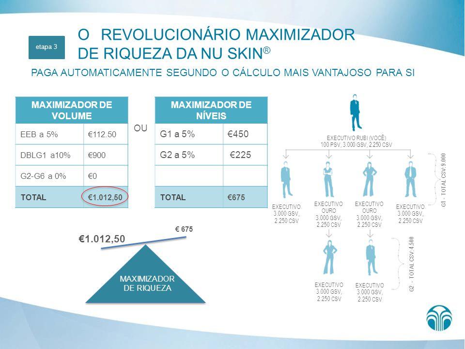 OU €1.012,50 € 675 O REVOLUCIONÁRIO MAXIMIZADOR DE RIQUEZA DA NU SKIN ® PAGA AUTOMATICAMENTE SEGUNDO O CÁLCULO MAIS VANTAJOSO PARA SI etapa 3 MAXIMIZA