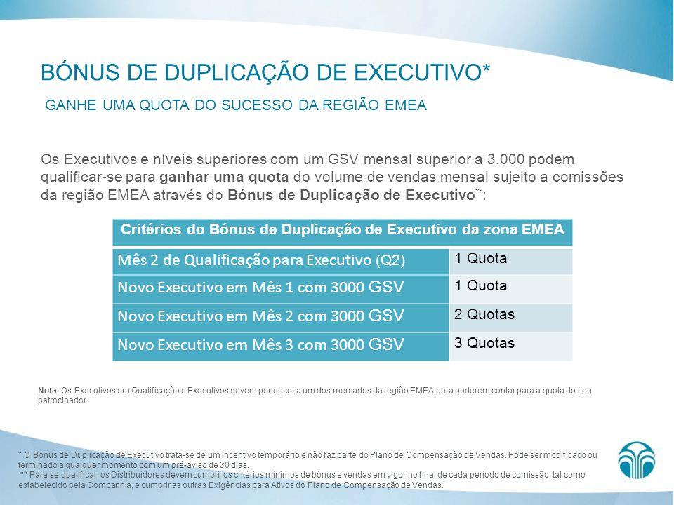 Os Executivos e níveis superiores com um GSV mensal superior a 3.000 podem qualificar-se para ganhar uma quota do volume de vendas mensal sujeito a co