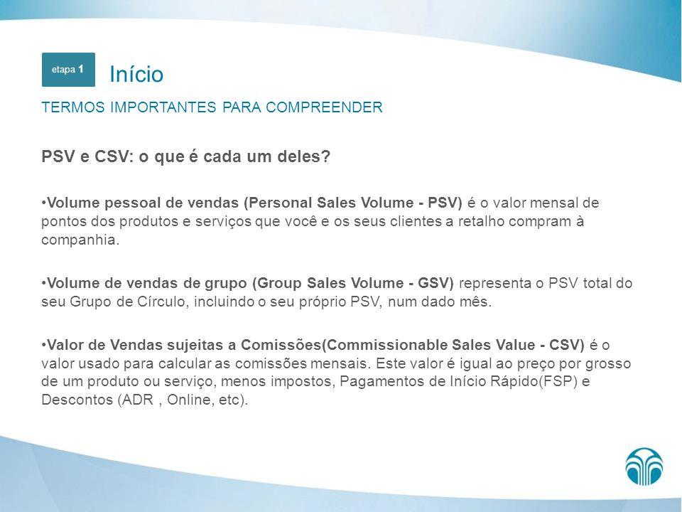 PSV e CSV: o que é cada um deles? Volume pessoal de vendas (Personal Sales Volume - PSV) é o valor mensal de pontos dos produtos e serviços que você e
