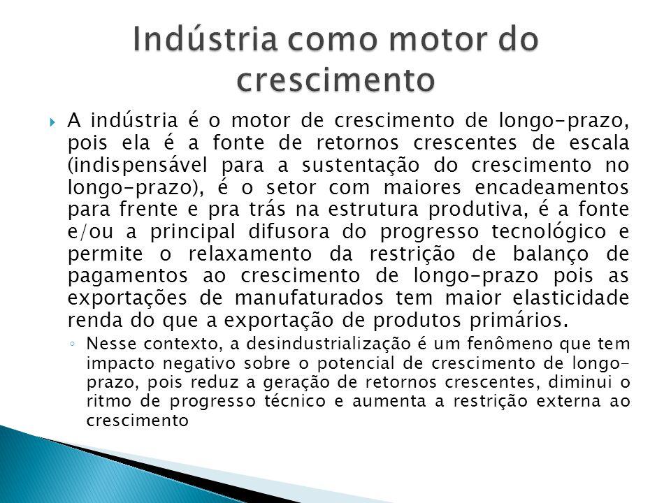  A indústria é o motor de crescimento de longo-prazo, pois ela é a fonte de retornos crescentes de escala (indispensável para a sustentação do cresci