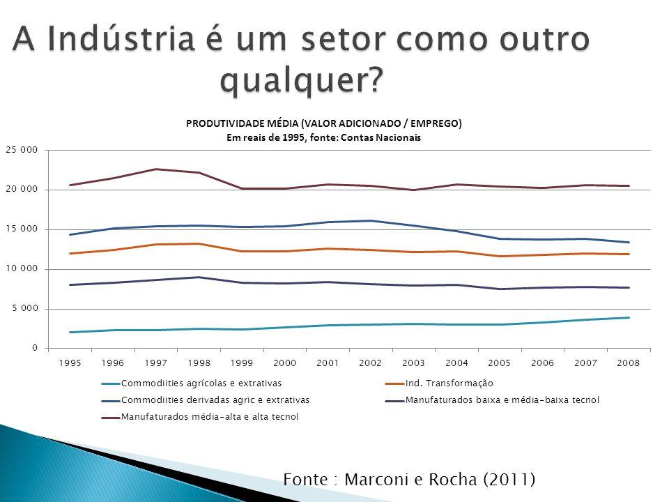 A Indústria é um setor como outro qualquer? Fonte : Marconi e Rocha (2011)