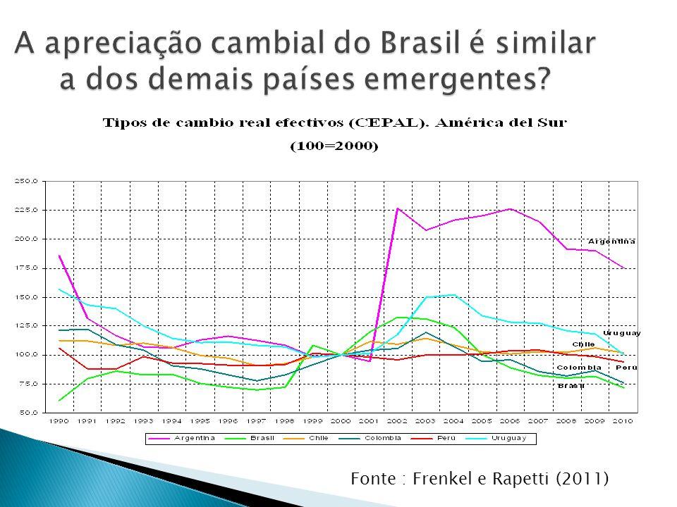 A apreciação cambial do Brasil é similar a dos demais países emergentes? Fonte : Frenkel e Rapetti (2011)