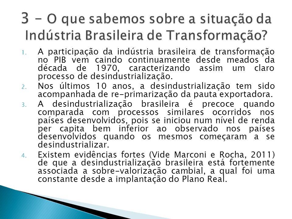 1. A participação da indústria brasileira de transformação no PIB vem caindo continuamente desde meados da década de 1970, caracterizando assim um cla