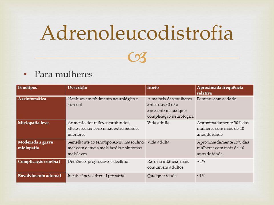  Para mulheres Adrenoleucodistrofia FenótiposDescriçãoInício Aproximada frequência relativa Assintomática Nenhum envolvimento neurológico e adrenal A