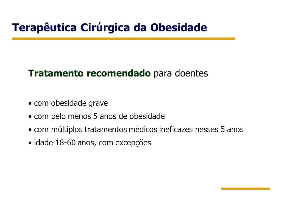 Terapêutica Cirúrgica da Obesidade Tratamento recomendado para doentes com obesidade grave com pelo menos 5 anos de obesidade com múltiplos tratamento