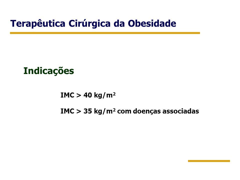 Terapêutica Cirúrgica da Obesidade Indicações IMC > 40 kg/m 2 IMC > 35 kg/m 2 com doenças associadas