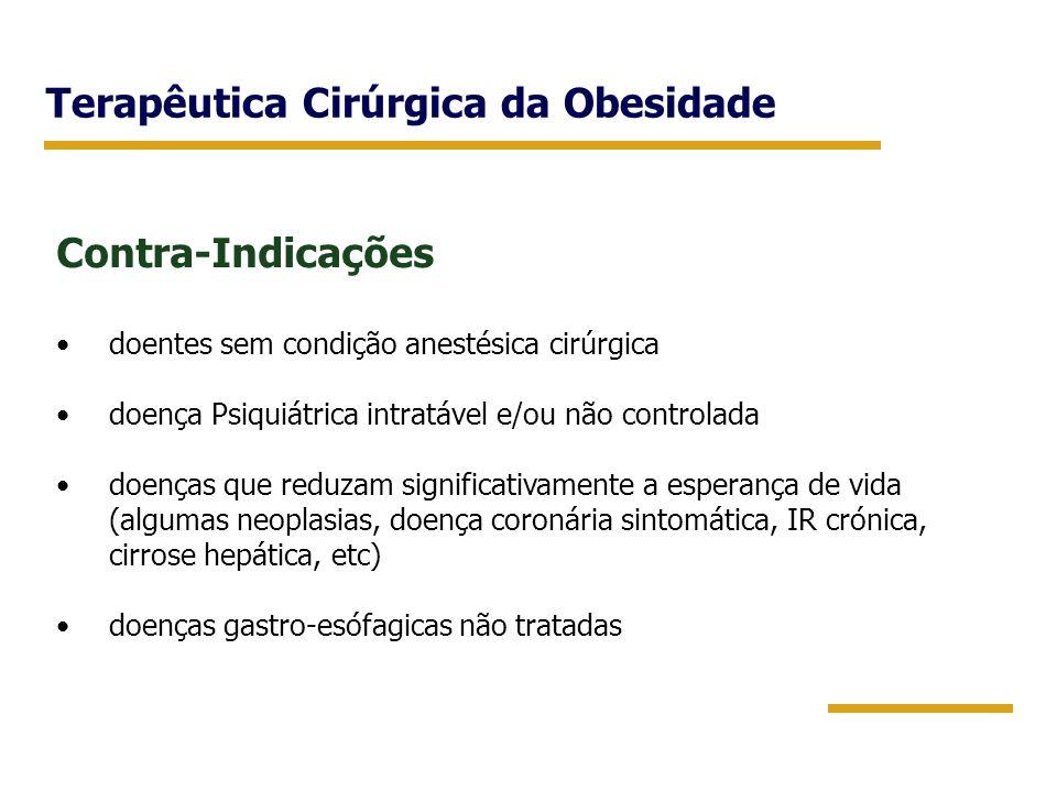 Terapêutica Cirúrgica da Obesidade Contra-Indicações doentes sem condição anestésica cirúrgica doença Psiquiátrica intratável e/ou não controlada doen