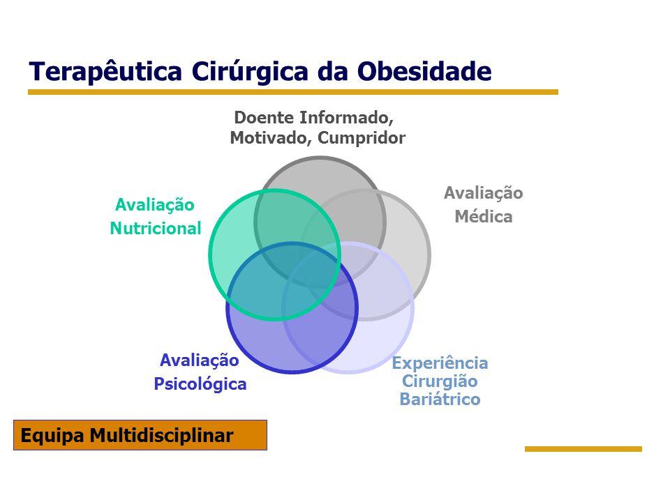 Terapêutica Cirúrgica da Obesidade Equipa Multidisciplinar Doente Informado, Motivado, Cumpridor