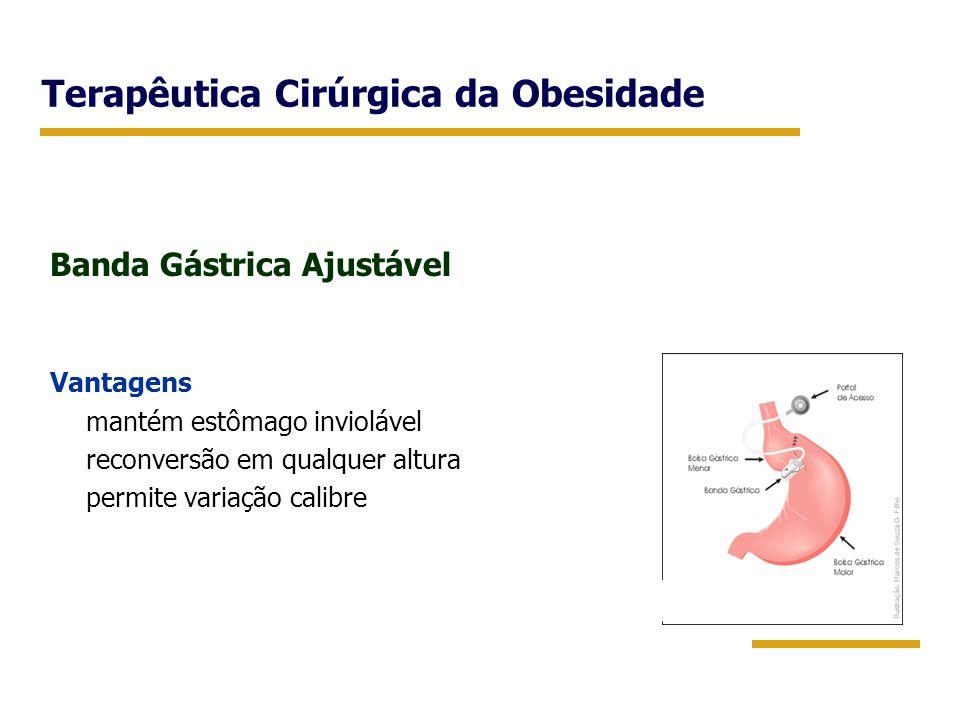 Terapêutica Cirúrgica da Obesidade Banda Gástrica Ajustável Vantagens mantém estômago inviolável reconversão em qualquer altura permite variação calib