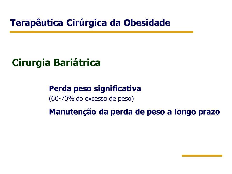 Terapêutica Cirúrgica da Obesidade Cirurgia Bariátrica Perda peso significativa (60-70% do excesso de peso) Manutenção da perda de peso a longo prazo