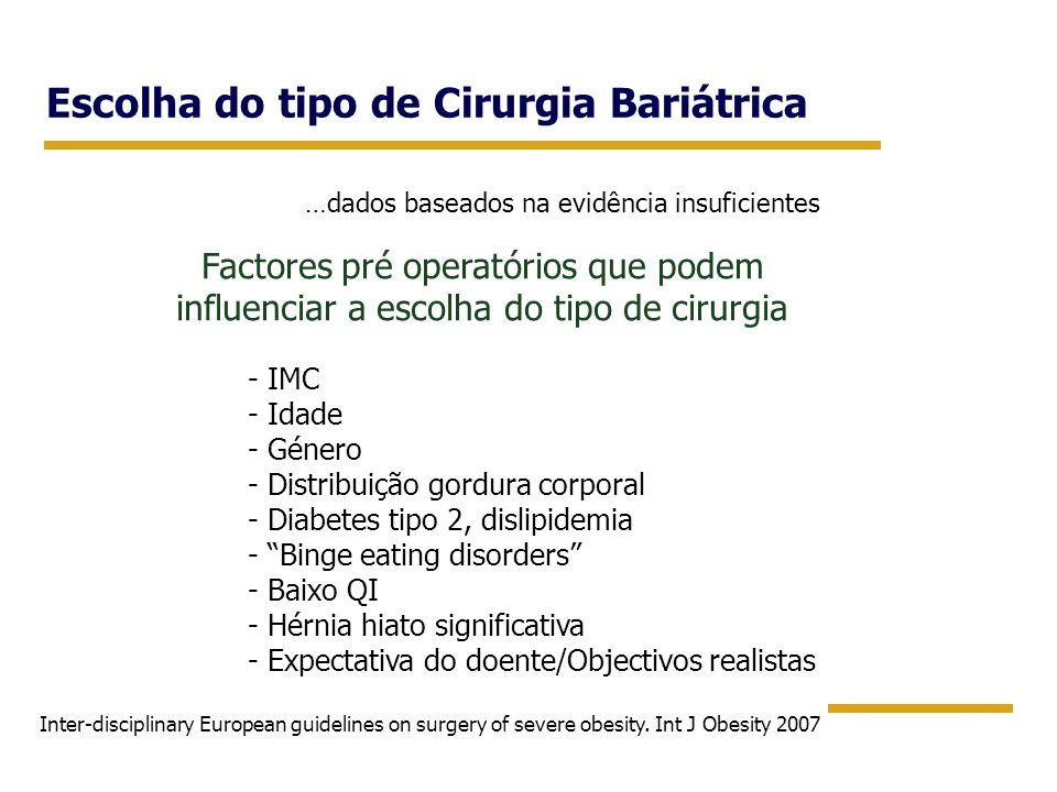Escolha do tipo de Cirurgia Bariátrica …dados baseados na evidência insuficientes Factores pré operatórios que podem influenciar a escolha do tipo de