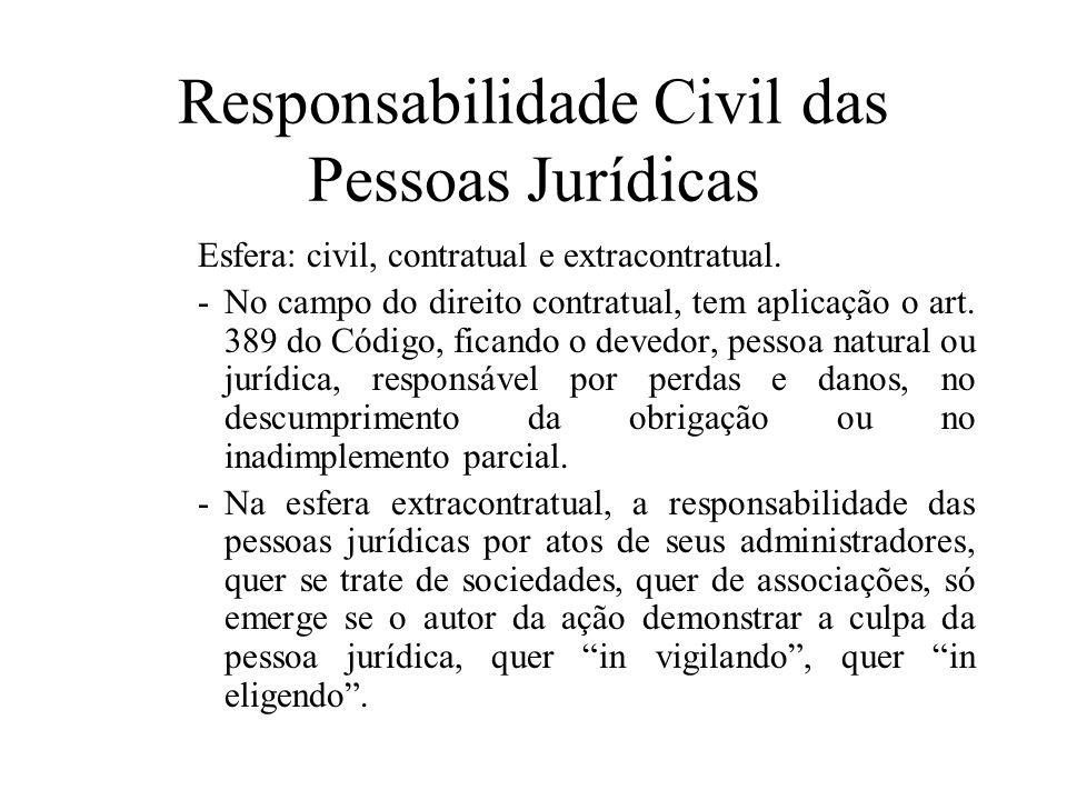 Responsabilidade Civil das Pessoas Jurídicas Esfera: civil, contratual e extracontratual. -No campo do direito contratual, tem aplicação o art. 389 do