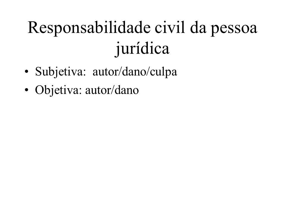 Responsabilidade civil da pessoa jurídica Subjetiva: autor/dano/culpa Objetiva: autor/dano