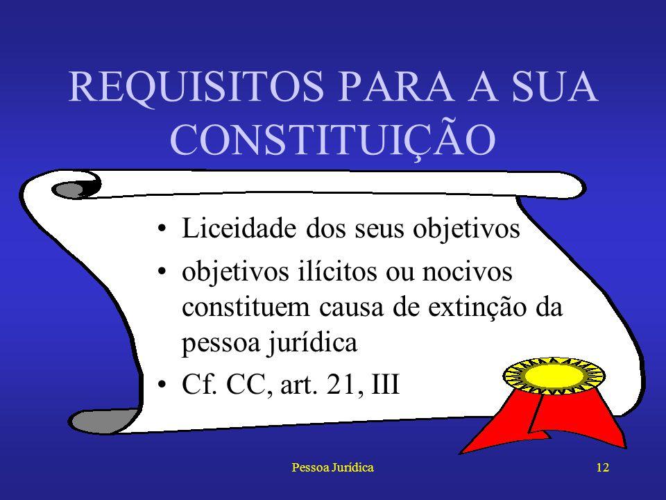 Pessoa Jurídica11 REQUISITOS PARA A SUA CONSTITUIÇÃO Vontade humana criadora (intenção de criar uma entidade distinta de seus membros) Observância das