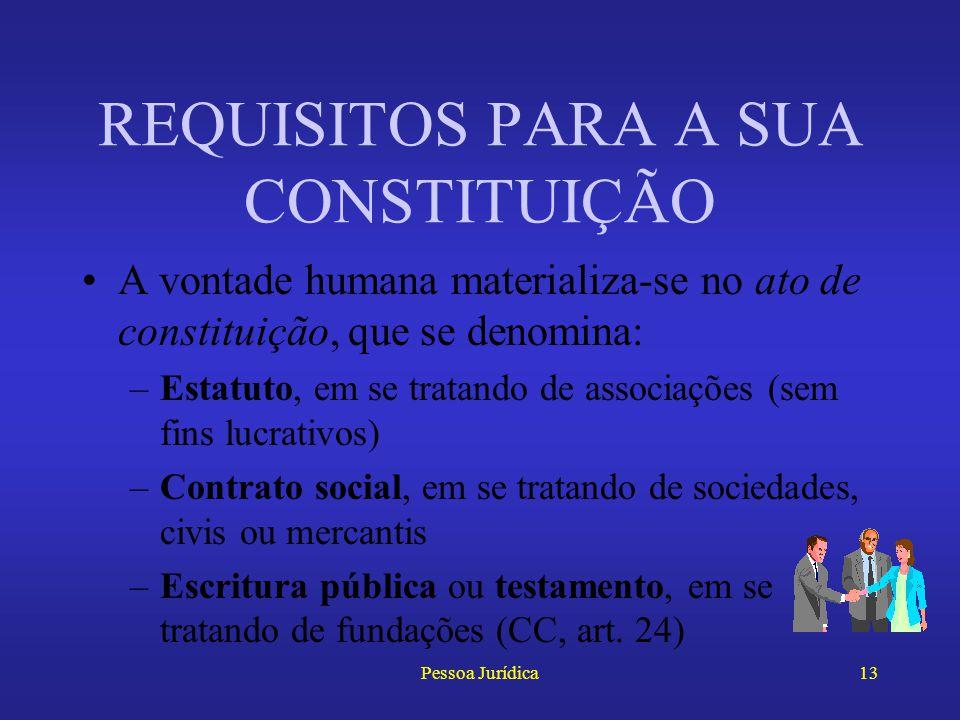 Pessoa Jurídica12 Liceidade dos seus objetivos objetivos ilícitos ou nocivos constituem causa de extinção da pessoa jurídica Cf. CC, art. 21, III REQU
