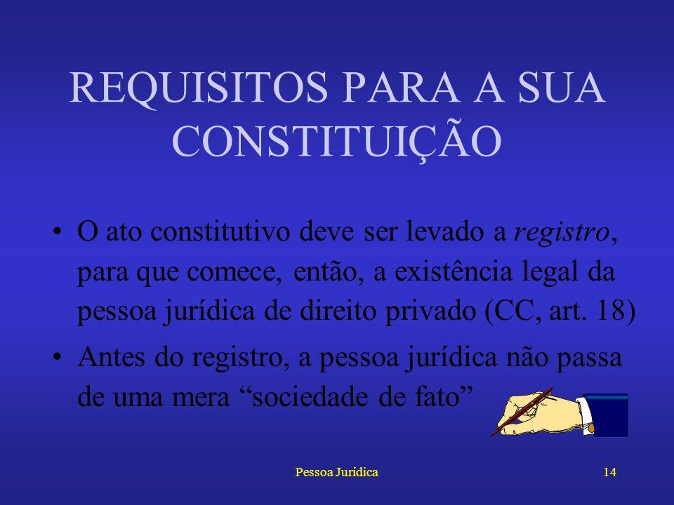 Pessoa Jurídica13 A vontade humana materializa-se no ato de constituição, que se denomina: –Estatuto, em se tratando de associações (sem fins lucrativ