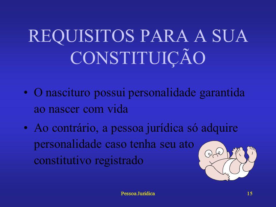 Pessoa Jurídica14 O ato constitutivo deve ser levado a registro, para que comece, então, a existência legal da pessoa jurídica de direito privado (CC,