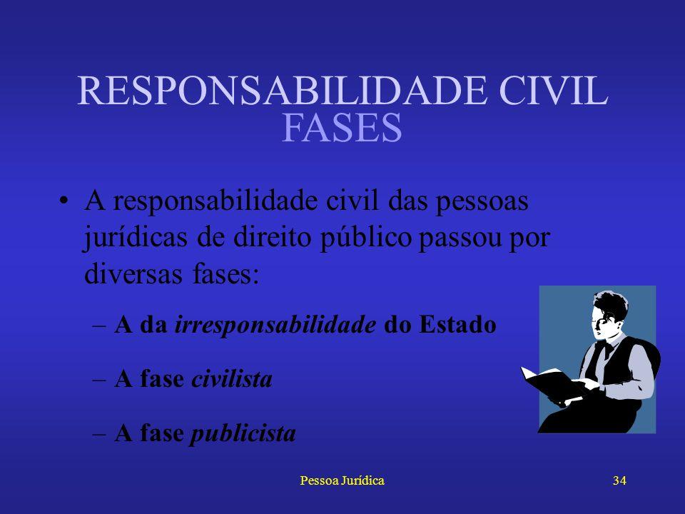Pessoa Jurídica33 RESPONSABILIDADE CIVIL Hoje, entretanto, em virtude da grande preocupação com as vítimas irressarcidas, não se admite mais tal enten
