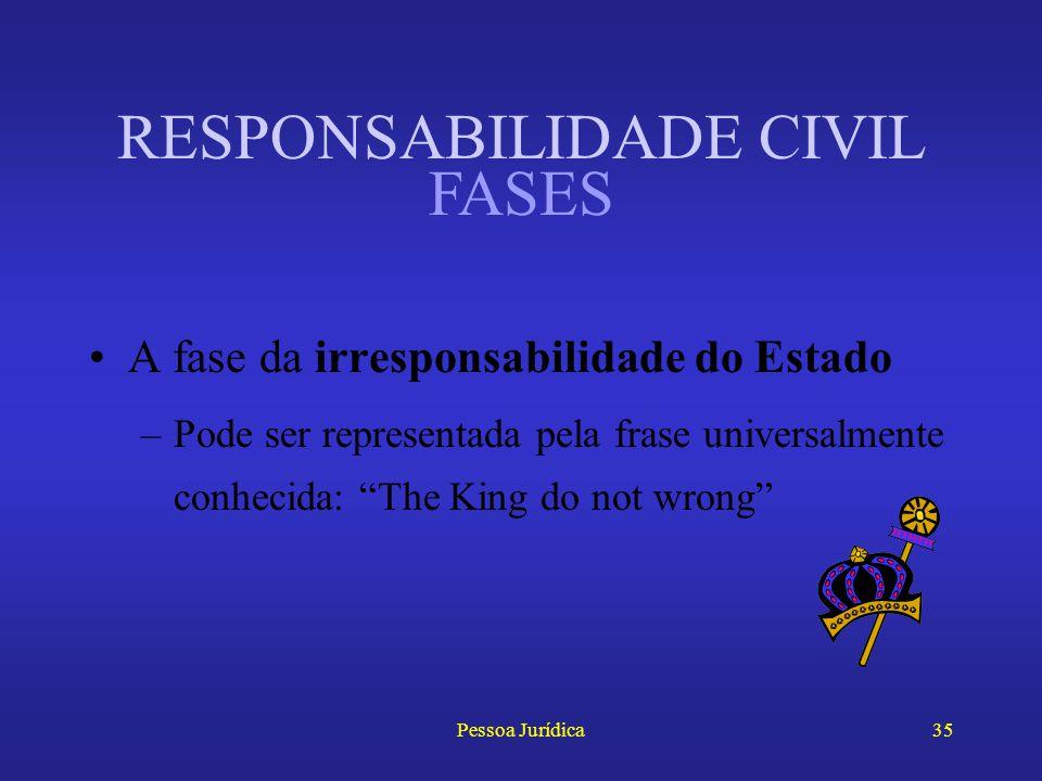 Pessoa Jurídica34 RESPONSABILIDADE CIVIL A responsabilidade civil das pessoas jurídicas de direito público passou por diversas fases: –A da irresponsa
