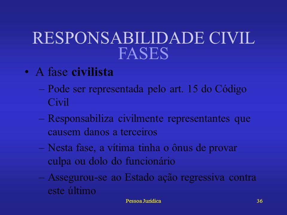 """Pessoa Jurídica35 RESPONSABILIDADE CIVIL A fase da irresponsabilidade do Estado –Pode ser representada pela frase universalmente conhecida: """"The King"""