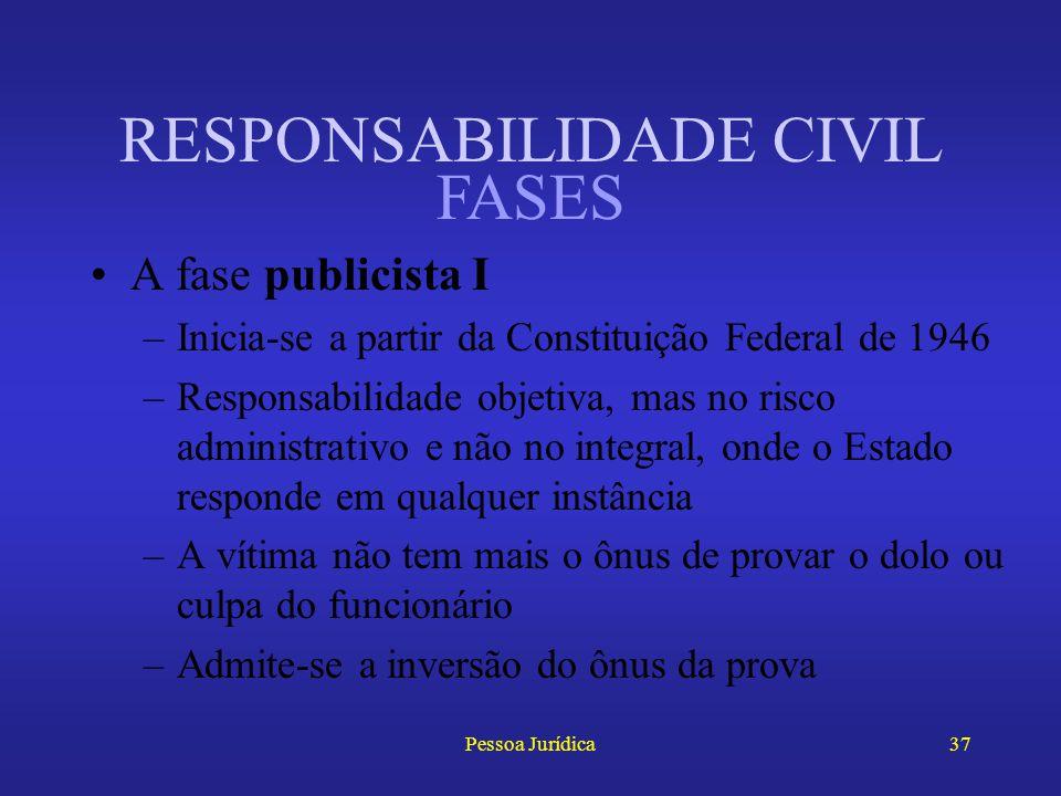 Pessoa Jurídica36 RESPONSABILIDADE CIVIL A fase civilista –Pode ser representada pelo art. 15 do Código Civil –Responsabiliza civilmente representante
