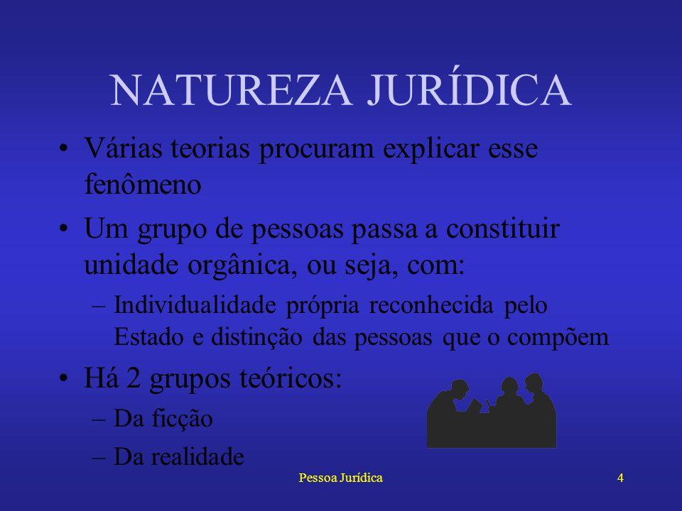 Pessoa Jurídica3 CONCEITO Entidade que a lei empresta personalidade, capacitando-a ser sujeito de direitos e obrigações Principal Característica –Atua