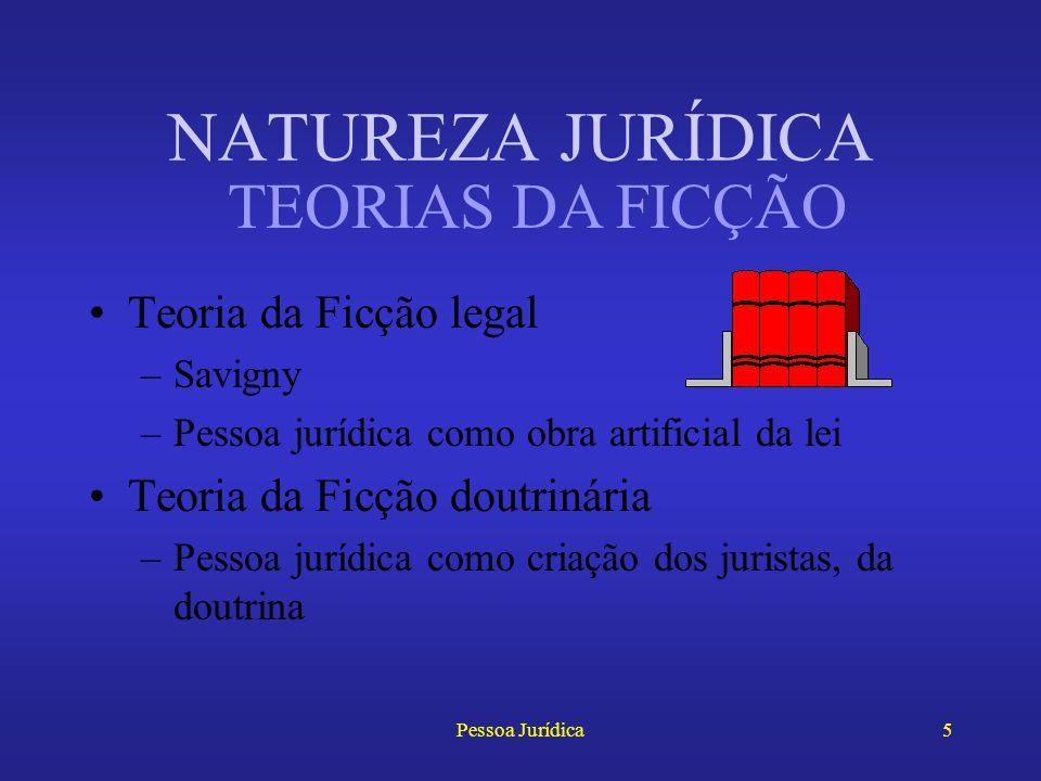 Pessoa Jurídica4 Várias teorias procuram explicar esse fenômeno Um grupo de pessoas passa a constituir unidade orgânica, ou seja, com: –Individualidad