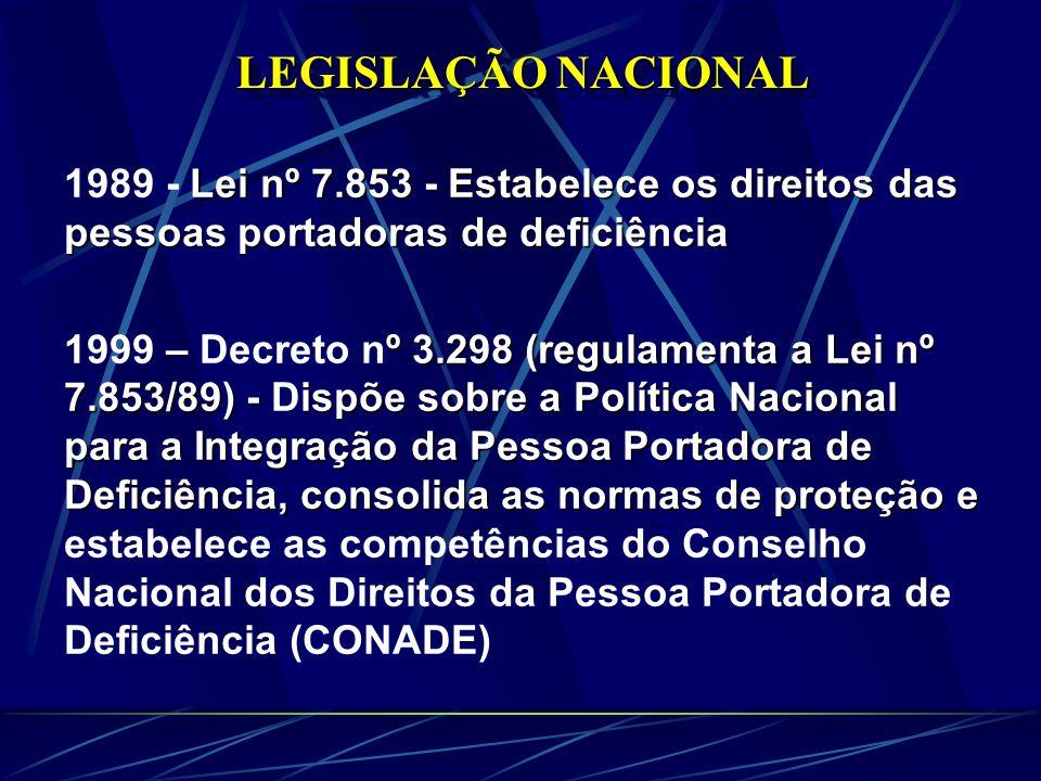 LEGISLAÇÃO NACIONAL Lei nº 7.853 - Estabelece os direitos das pessoas portadoras de deficiência 1989 - Lei nº 7.853 - Estabelece os direitos das pessoas portadoras de deficiência º 3.298 (regulamenta a Lei nº 7.853/89) - ispõe sobre a Política Nacional para a Integração da Pessoa Portadora de Deficiência, consolida as normas de proteção e 1999 – Decreto nº 3.298 (regulamenta a Lei nº 7.853/89) - Dispõe sobre a Política Nacional para a Integração da Pessoa Portadora de Deficiência, consolida as normas de proteção e estabelece as competências do Conselho Nacional dos Direitos da Pessoa Portadora de Deficiência (CONADE)