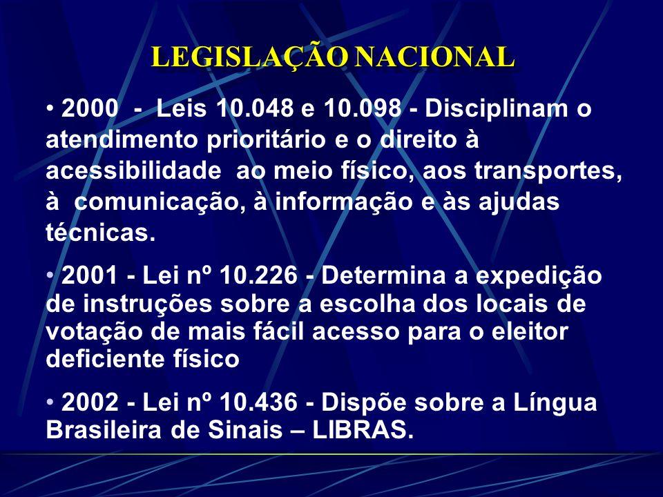 LEGISLAÇÃO NACIONAL 2000 - Leis 10.048 e 10.098 - Disciplinam o atendimento prioritário e o direito à acessibilidade ao meio físico, aos transportes, à comunicação, à informação e às ajudas técnicas.