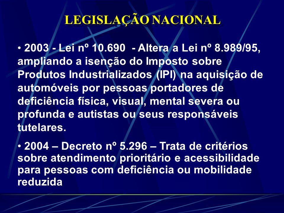 LEGISLAÇÃO NACIONAL 2003 - Lei nº 10.690 - Altera a Lei nº 8.989/95, ampliando a isenção do Imposto sobre Produtos Industrializados (IPI) na aquisição de automóveis por pessoas portadores de deficiência física, visual, mental severa ou profunda e autistas ou seus responsáveis tutelares.