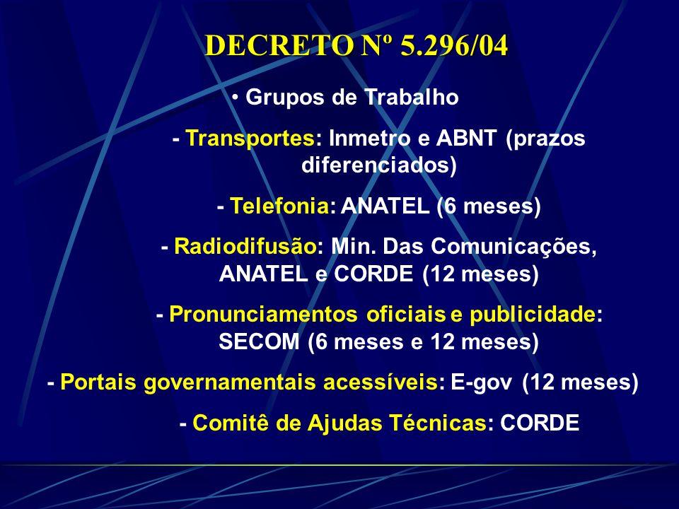 Grupos de Trabalho - Transportes: Inmetro e ABNT (prazos diferenciados) - Telefonia: ANATEL (6 meses) - Radiodifusão: Min.