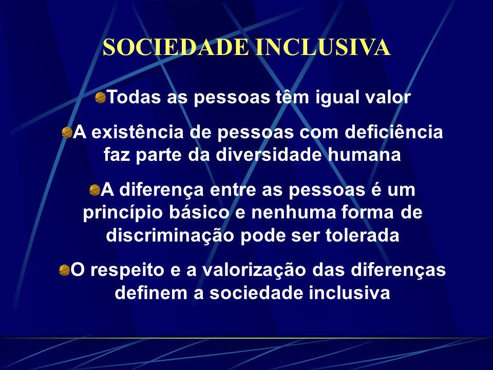 Todas as pessoas têm igual valor A existência de pessoas com deficiência faz parte da diversidade humana A diferença entre as pessoas é um princípio básico e nenhuma forma de discriminação pode ser tolerada O respeito e a valorização das diferenças definem a sociedade inclusiva SOCIEDADE INCLUSIVA